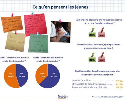 entrepreneuriat_féminin_retours_jeunes